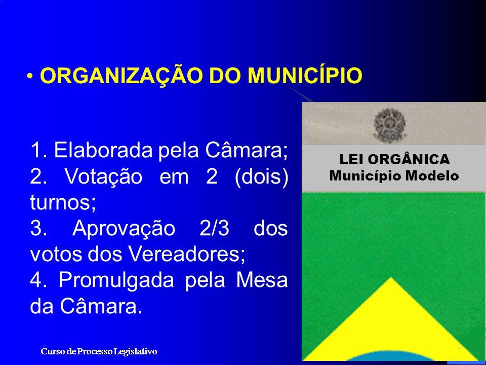Curso de Processo Legislativo ORGANIZAÇÃO DO MUNICÍPIO LEI ORGÂNICA Município Modelo 1. Elaborada pela Câmara; 2. Votação em 2 (dois) turnos; 3. Aprov