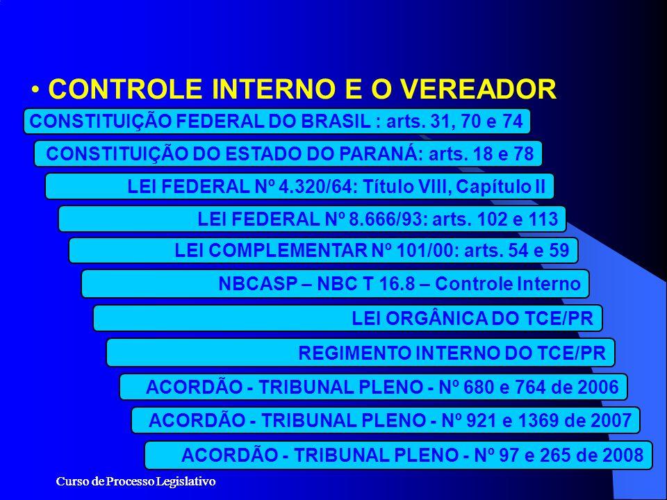 Curso de Processo Legislativo CONTROLE INTERNO E O VEREADOR CONSTITUIÇÃO FEDERAL DO BRASIL : arts. 31, 70 e 74 CONSTITUIÇÃO DO ESTADO DO PARANÁ: arts.