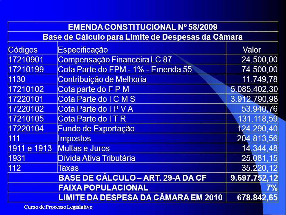 Curso de Processo Legislativo EMENDA CONSTITUCIONAL Nº 58/2009 Base de Cálculo para Limite de Despesas da Câmara CódigosEspecificaçãoValor 17210901Com