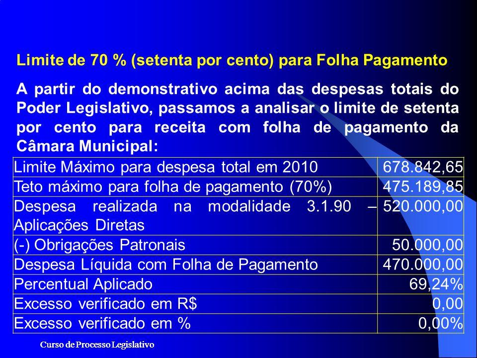 Curso de Processo Legislativo Limite de 70 % (setenta por cento) para Folha Pagamento A partir do demonstrativo acima das despesas totais do Poder Leg