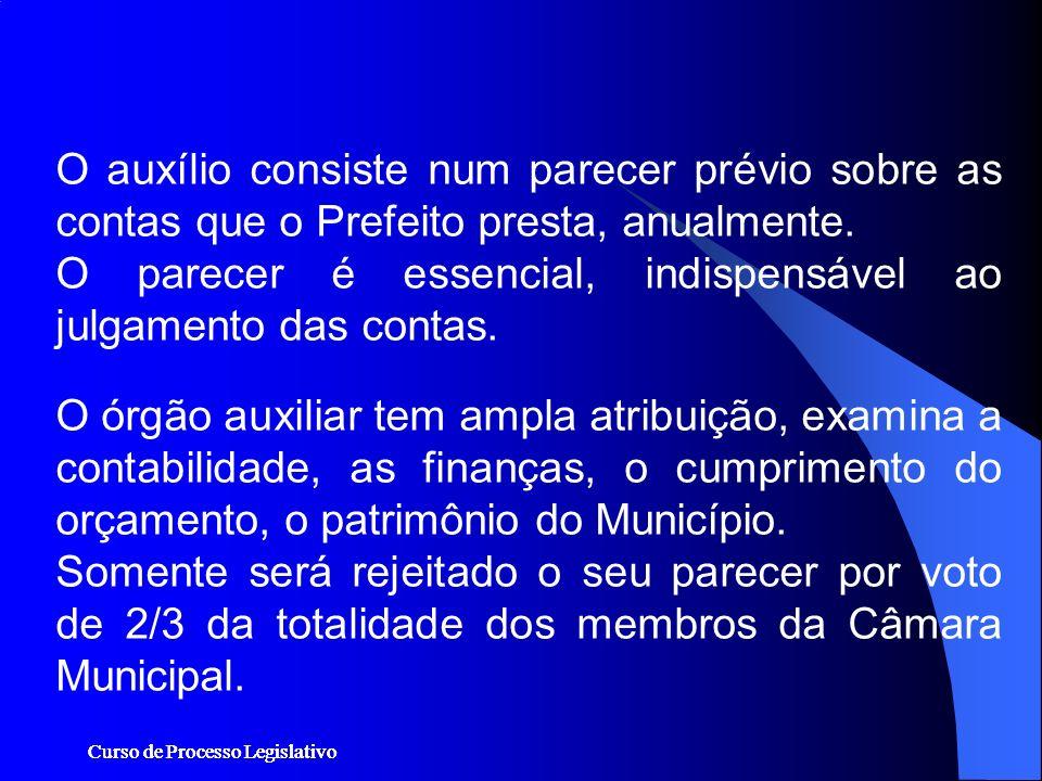 Curso de Processo Legislativo FUNÇÕES DA CÂMARA A Câmara Municipal exerce funções legislativas, fiscalizadoras, administrativas, julgadora e de assessoramento.