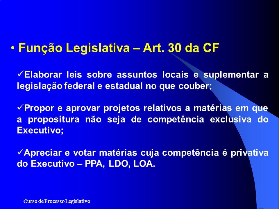 Curso de Processo Legislativo Função Legislativa – Art. 30 da CF Elaborar leis sobre assuntos locais e suplementar a legislação federal e estadual no