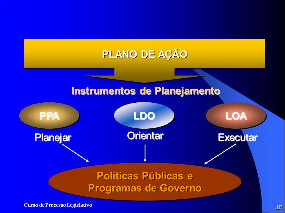 Curso de Processo Legislativo PLANO DE AÇÃO LDOLDO LOALOAPPAPPA Planejar Orientar Executar Políticas Públicas e Programas de Governo Políticas Pública