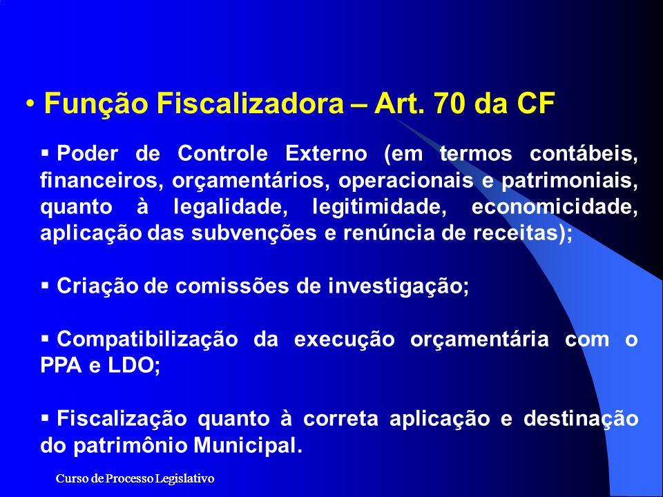 Curso de Processo Legislativo Função Fiscalizadora – Art. 70 da CF Poder de Controle Externo (em termos contábeis, financeiros, orçamentários, operaci