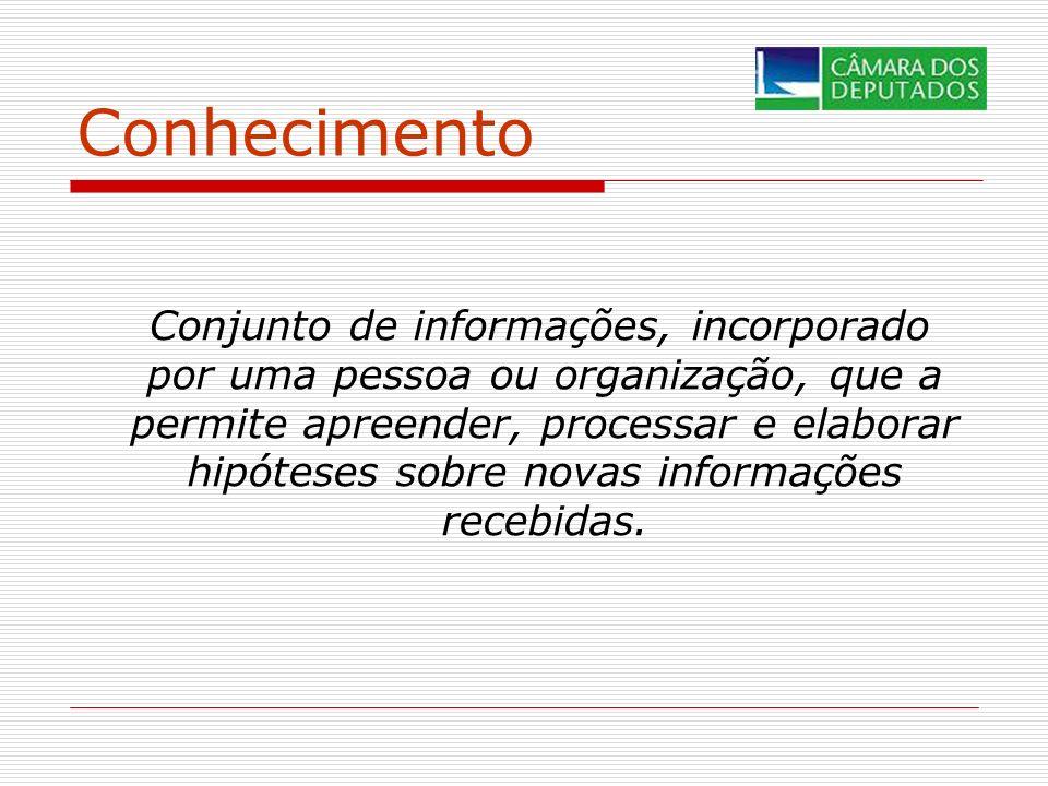 Conhecimento Conjunto de informações, incorporado por uma pessoa ou organização, que a permite apreender, processar e elaborar hipóteses sobre novas i