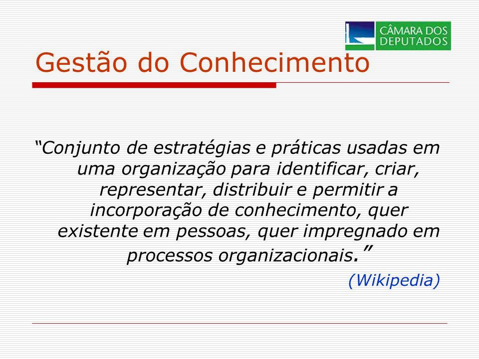 Gestão do Conhecimento Conjunto de estratégias e práticas usadas em uma organização para identificar, criar, representar, distribuir e permitir a inco