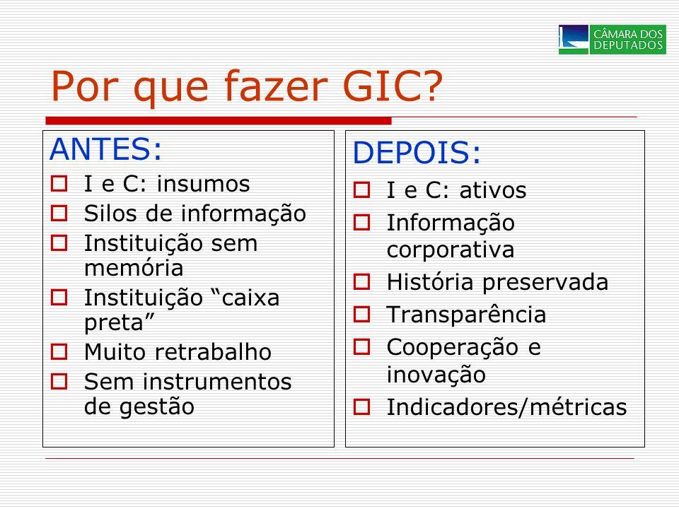 Por que fazer GIC? ANTES: I e C: insumos Silos de informação Instituição sem memória Instituição caixa preta Muito retrabalho Sem instrumentos de gest
