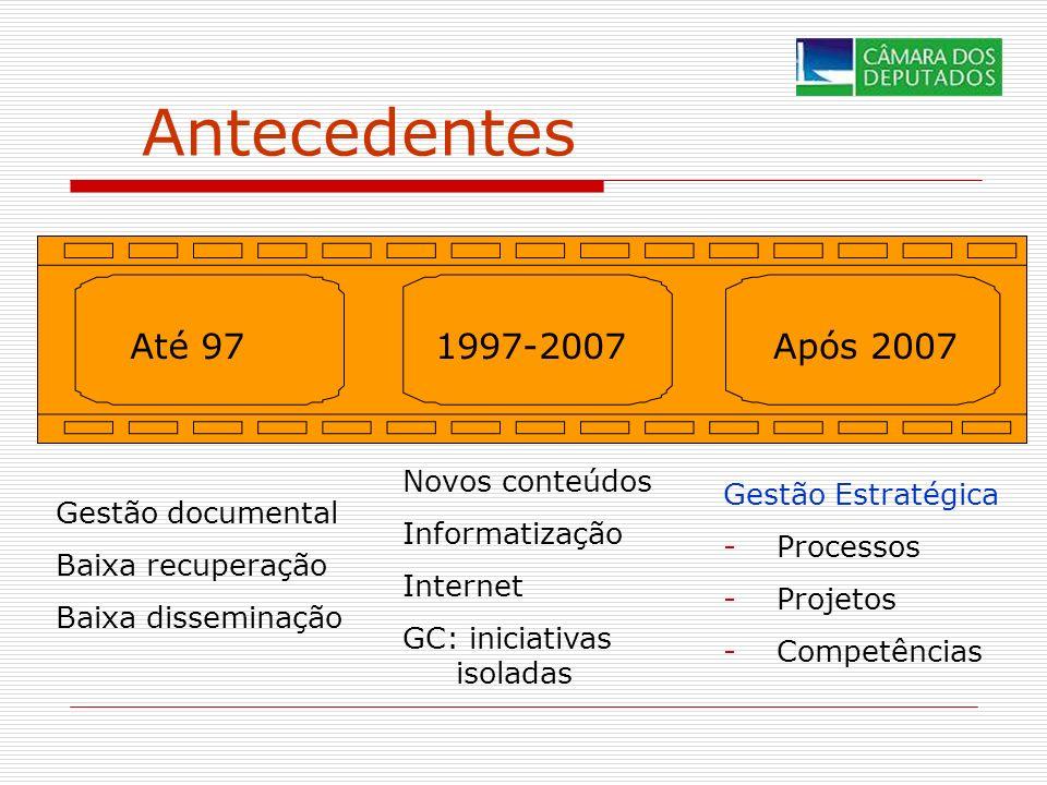 Antecedentes Até 971997-2007Após 2007 Gestão documental Baixa recuperação Baixa disseminação Novos conteúdos Informatização Internet GC: iniciativas i
