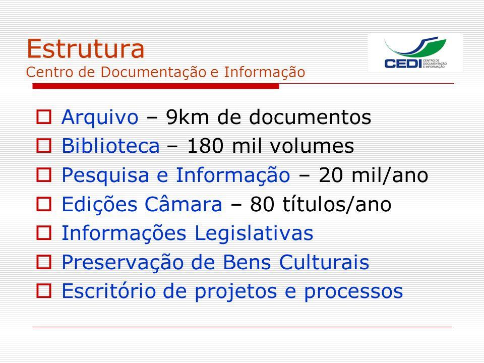 Estrutura Centro de Documentação e Informação Arquivo – 9km de documentos Biblioteca – 180 mil volumes Pesquisa e Informação – 20 mil/ano Edições Câma