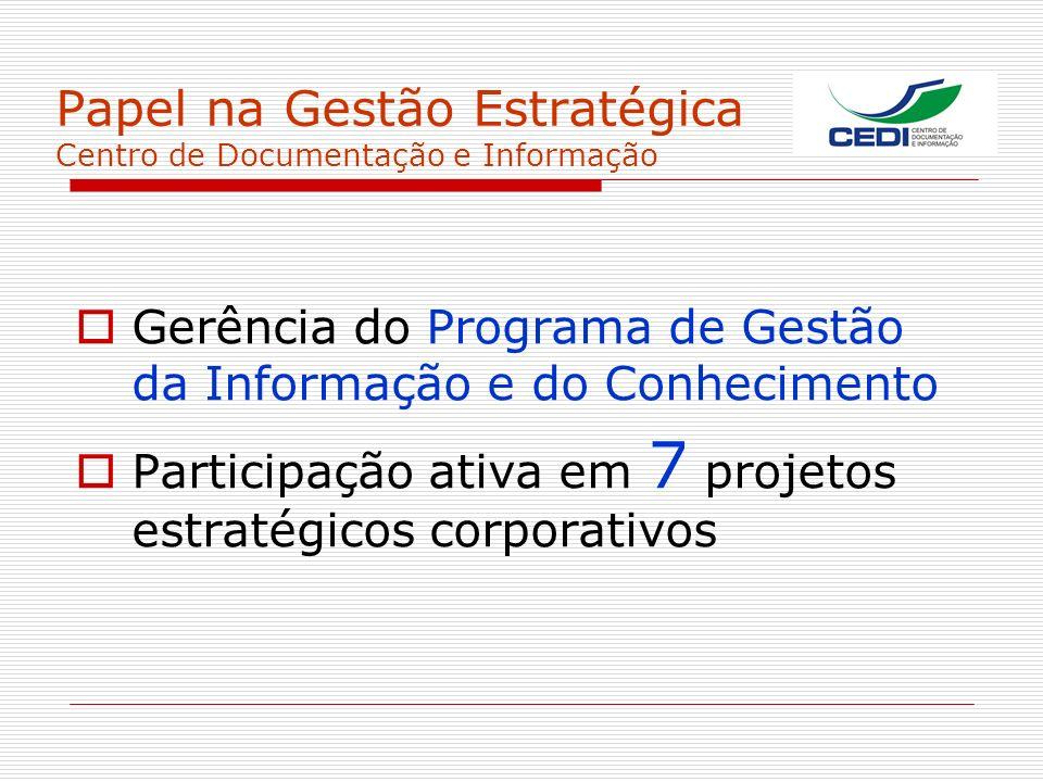 Papel na Gestão Estratégica Centro de Documentação e Informação Gerência do Programa de Gestão da Informação e do Conhecimento Participação ativa em 7