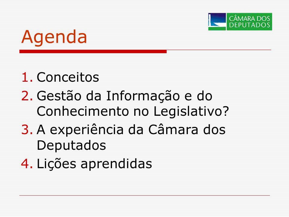 Agenda 1.Conceitos 2.Gestão da Informação e do Conhecimento no Legislativo? 3.A experiência da Câmara dos Deputados 4.Lições aprendidas
