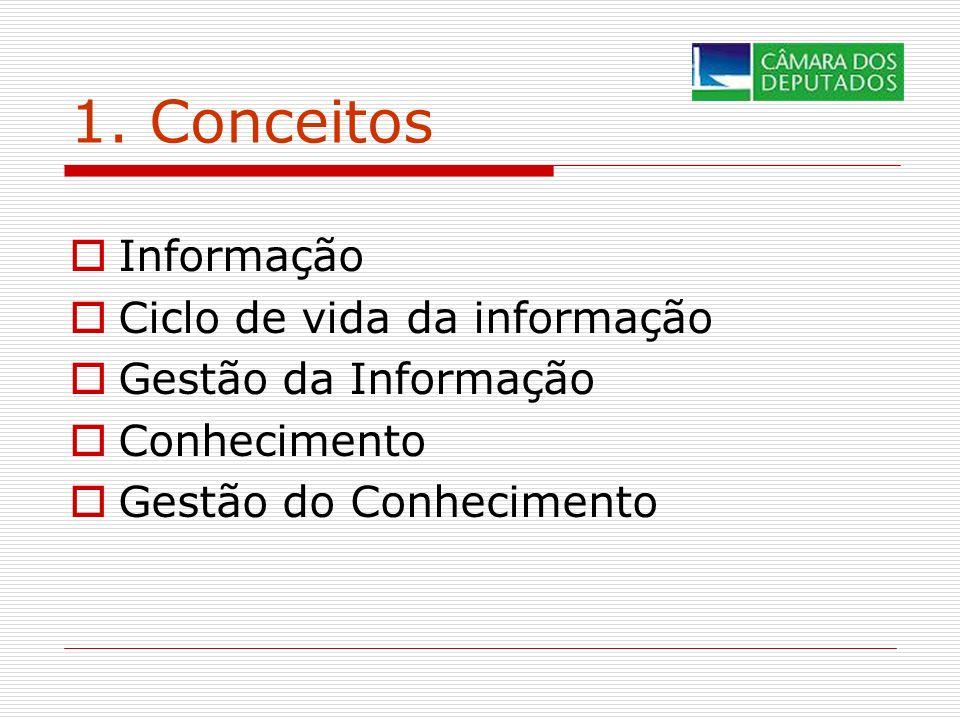 1. Conceitos Informação Ciclo de vida da informação Gestão da Informação Conhecimento Gestão do Conhecimento