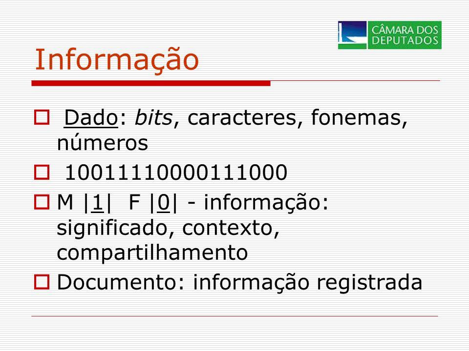 Informação Dado: bits, caracteres, fonemas, números 10011110000111000 M |1| F |0| - informação: significado, contexto, compartilhamento Documento: inf