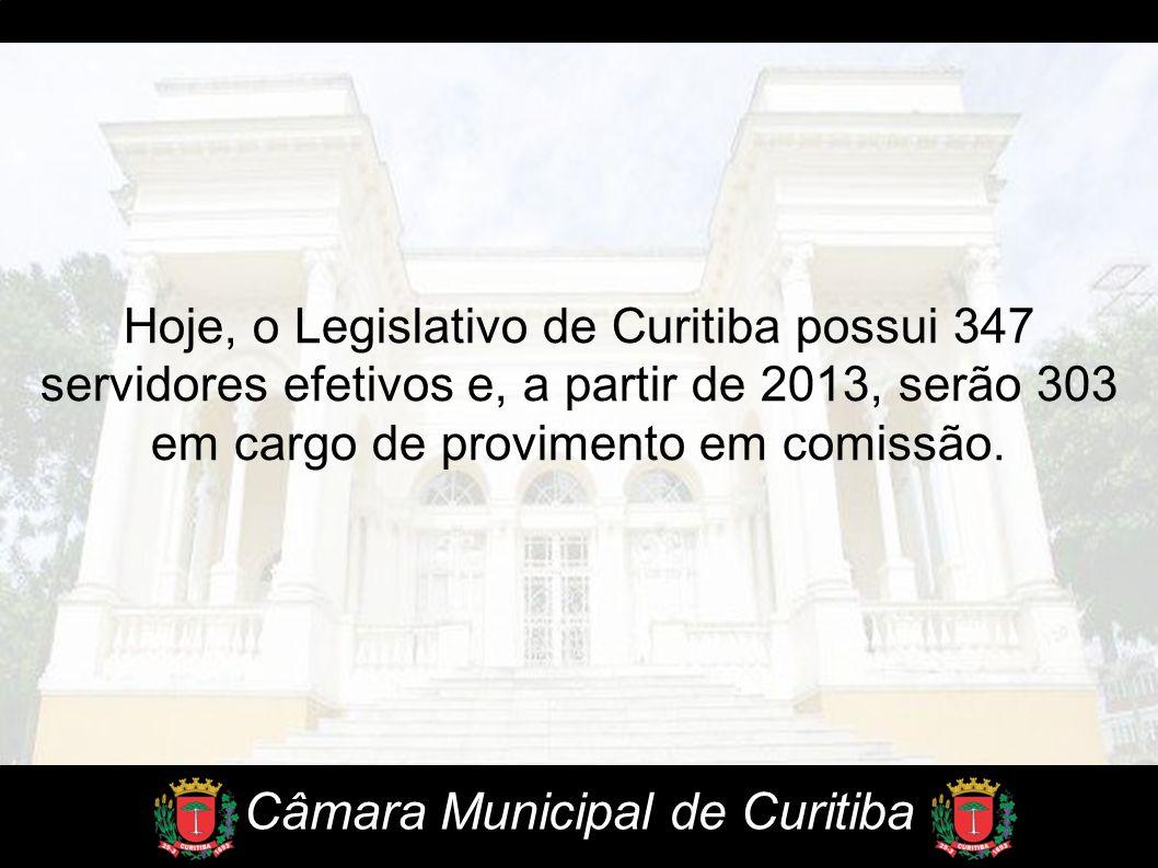 Hoje, o Legislativo de Curitiba possui 347 servidores efetivos e, a partir de 2013, serão 303 em cargo de provimento em comissão. Câmara Municipal de