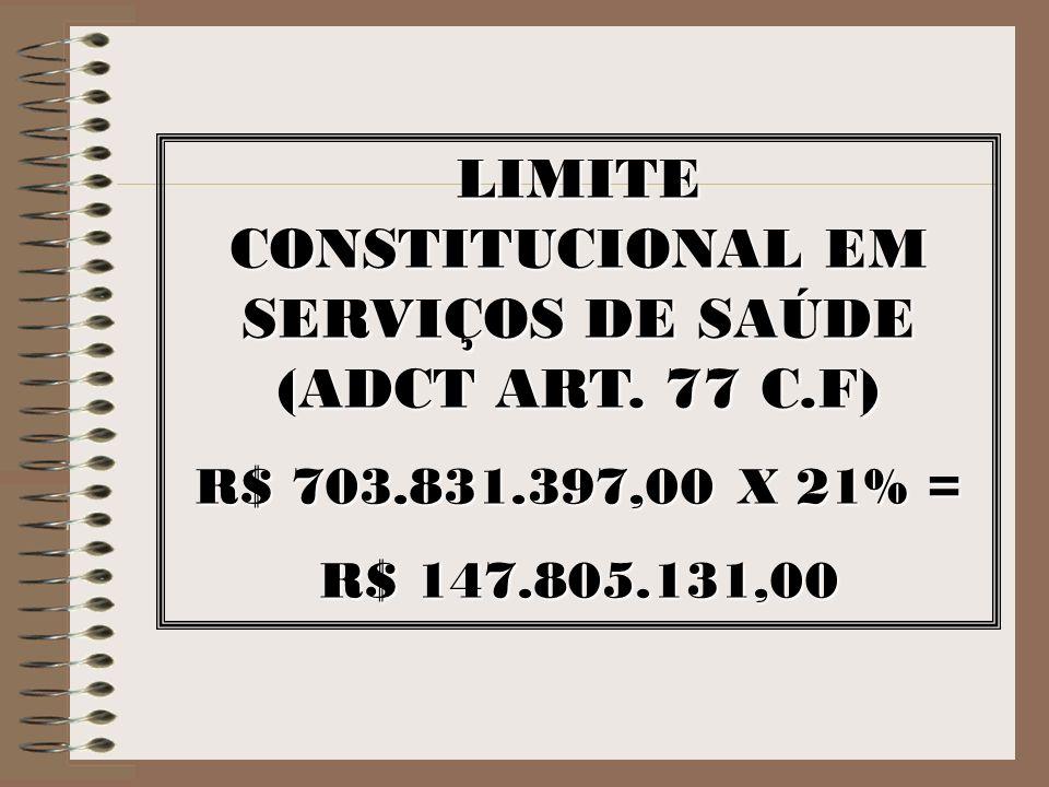LIMITE CONSTITUCIONAL EM SERVIÇOS DE SAÚDE (ADCT ART. 77 C.F) R$ 703.831.397,00 X 21% = R$ 147.805.131,00
