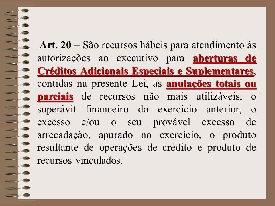aberturas de Créditos Adicionais Especiais e Suplementares anulações totais ou parciais Art. 20 – São recursos hábeis para atendimento às autorizações