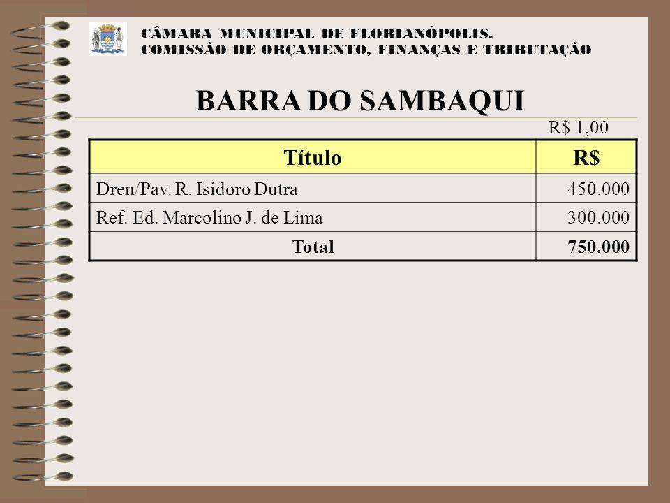 CÂMARA MUNICIPAL DE FLORIANÓPOLIS. COMISSÃO DE ORÇAMENTO, FINANÇAS E TRIBUTAÇÃO BARRA DO SAMBAQUI TítuloR$ Dren/Pav. R. Isidoro Dutra450.000 Ref. Ed.