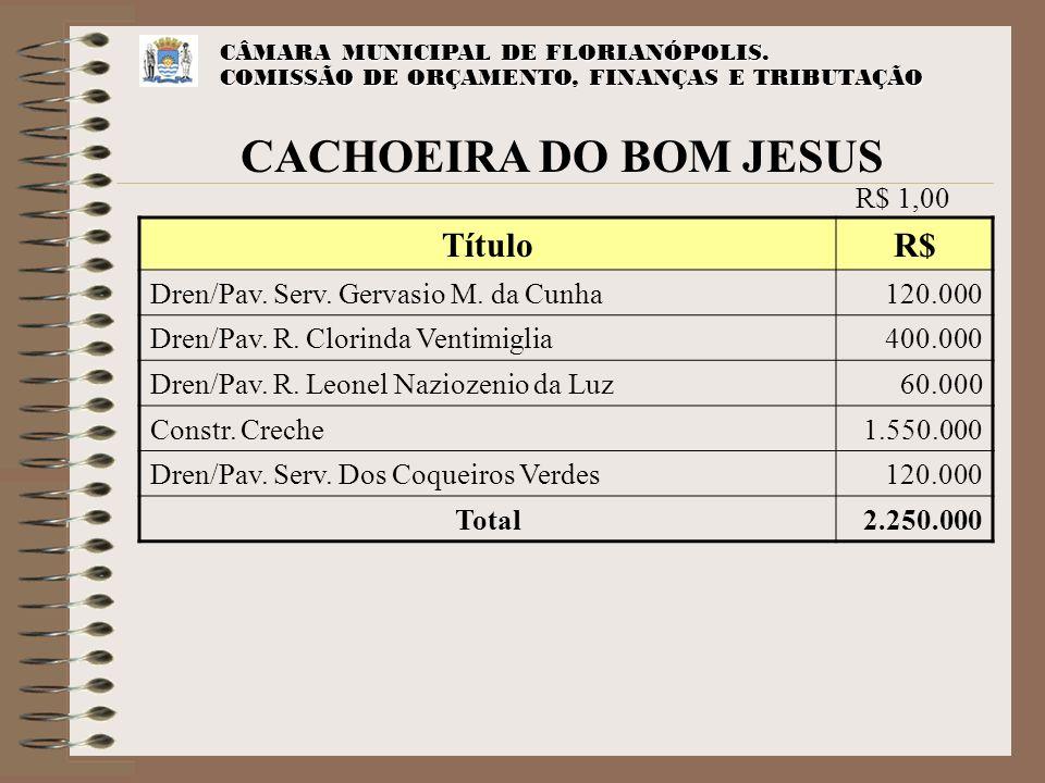 CÂMARA MUNICIPAL DE FLORIANÓPOLIS. COMISSÃO DE ORÇAMENTO, FINANÇAS E TRIBUTAÇÃO CACHOEIRA DO BOM JESUS TítuloR$ Dren/Pav. Serv. Gervasio M. da Cunha12