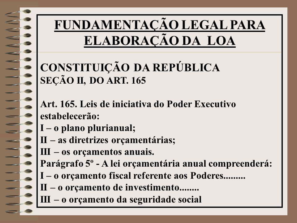 FUNDAMENTAÇÃO LEGAL PARA ELABORAÇÃO DA LOA CONSTITUIÇÃO DA REPÚBLICA SEÇÃO II, DO ART. 165 Art. 165. Leis de iniciativa do Poder Executivo estabelecer