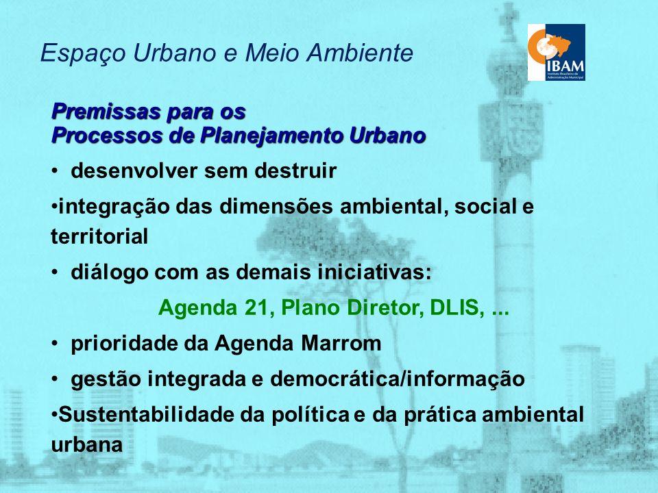 Espaço Urbano e Meio Ambiente Impactos no Meio Ambiente necessidade de novas estratégias e iniciativas para a qualificação ambiental urbana