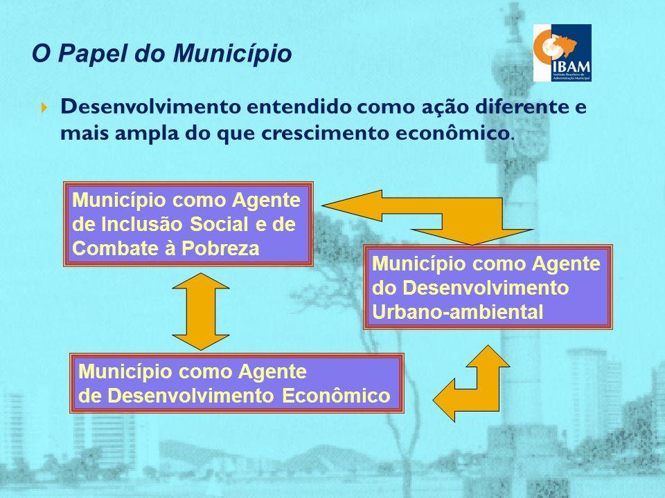 O Papel do Município Compromisso como Principal Agente do Desenvolvimento Local e Formulador de Políticas do Desenvolvimento Local e Formulador de Pol