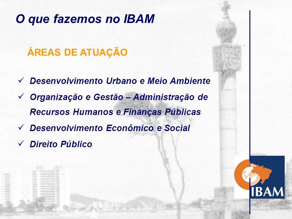 Para quem o IBAM trabalha no Brasil Governo Federal: Ministérios, Senado e Câmara dos Deputados, Bancos e Agências de Desenvolvimento, Institutos de Pesquisa.