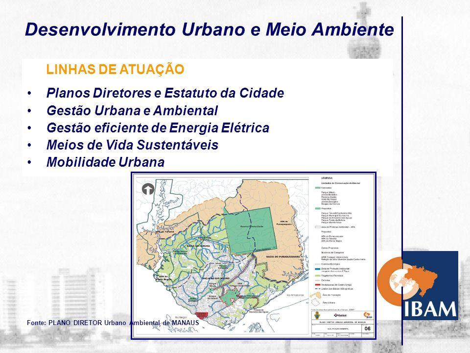 O que fazemos no IBAM Desenvolvimento Urbano e Meio Ambiente Organização e Gestão – Administração de Recursos Humanos e Finanças Públicas Desenvolvimento Econômico e Social Direito Público ÁREAS DE ATUAÇÃO