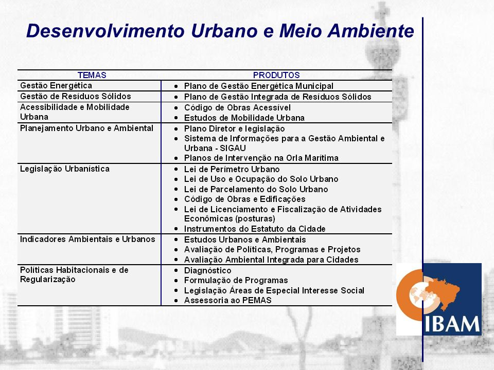 Desenvolvimento Urbano e Meio Ambiente LINHAS DE ATUAÇÃO Planos Diretores e Estatuto da Cidade Gestão Urbana e Ambiental Gestão eficiente de Energia E