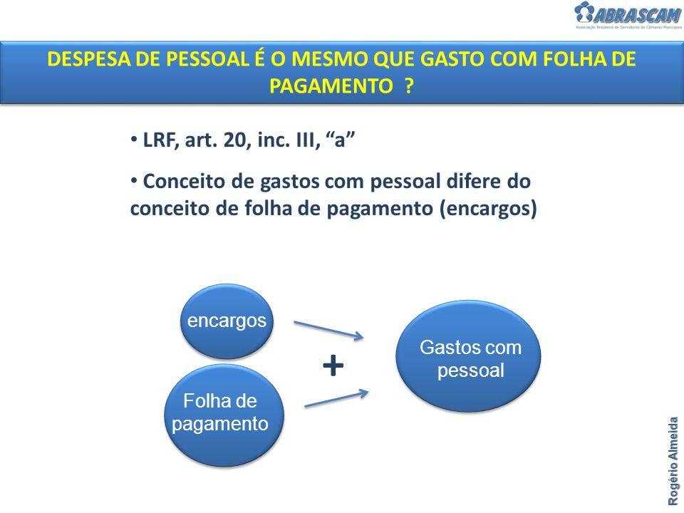 DESPESA DE PESSOAL É O MESMO QUE GASTO COM FOLHA DE PAGAMENTO ? encargos Folha de pagamento Gastos com pessoal + LRF, art. 20, inc. III, a Conceito de
