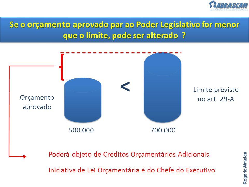 > Orçamento aprovado Limite previsto no art. 29-A Poderá objeto de Créditos Orçamentários Adicionais Iniciativa de Lei Orçamentária é do Chefe do Exec