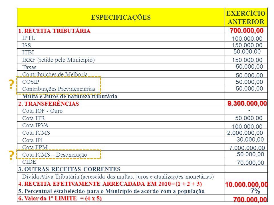 ESPECIFICAÇÕES EXERCÍCIO ANTERIOR 1. RECEITA TRIBUTÁRIA IPTU ISS ITBI IRRF (retido pelo Município) Taxas Contribuições de Melhoria COSIP Contribuições