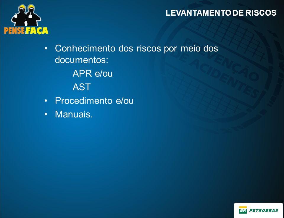 Conhecimento dos riscos por meio dos documentos: APR e/ou AST Procedimento e/ou Manuais. LEVANTAMENTO DE RISCOS