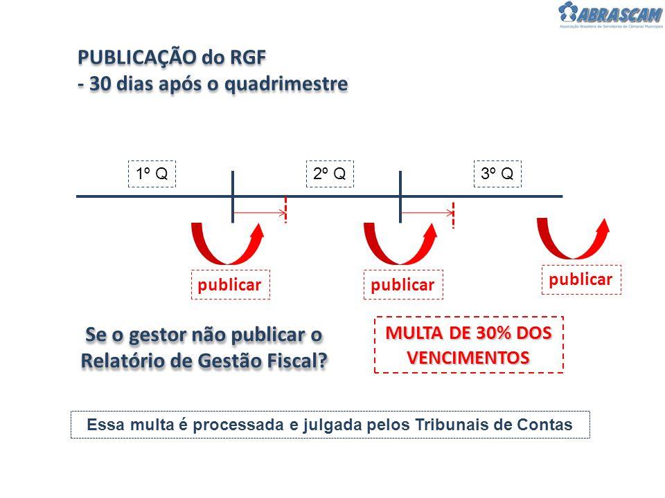 Se o gestor não publicar o Relatório de Gestão Fiscal? MULTA DE 30% DOS VENCIMENTOS 1º Q2º Q3º Q publicar PUBLICAÇÃO do RGF - 30 dias após o quadrimes