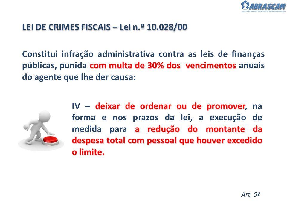 com multa de 30% dos vencimentos Constitui infração administrativa contra as leis de finanças públicas, punida com multa de 30% dos vencimentos anuais