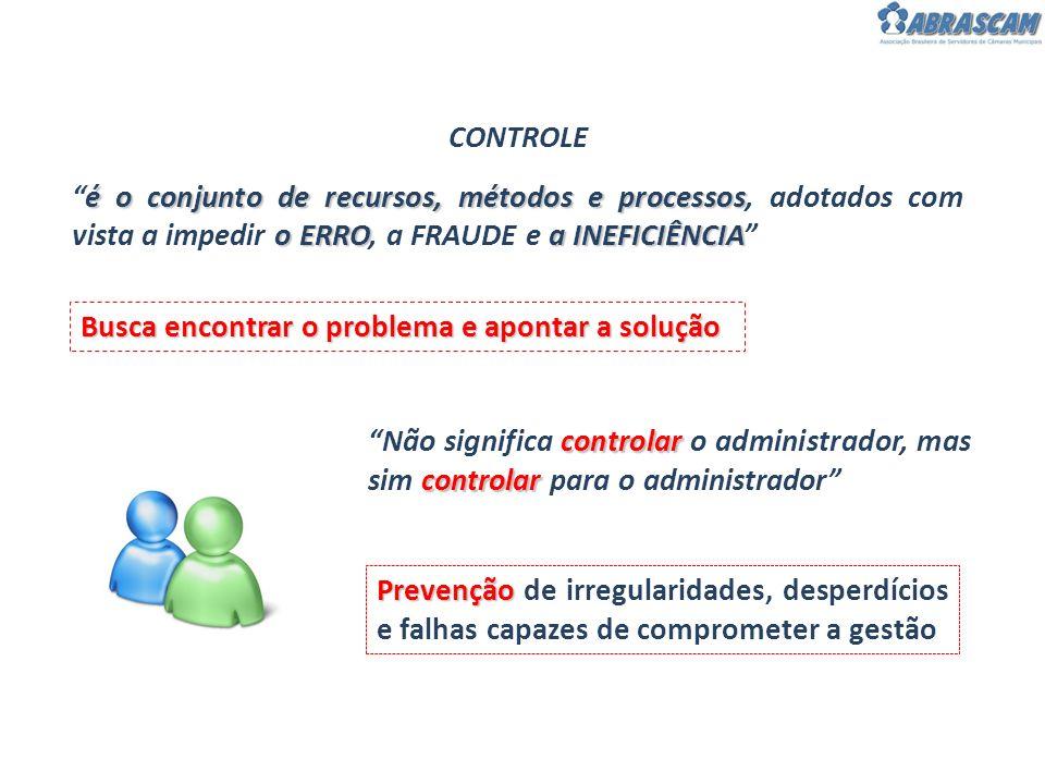 CONTROLE é o conjunto de recursos, métodos e processos o ERROa INEFICIÊNCIAé o conjunto de recursos, métodos e processos, adotados com vista a impedir