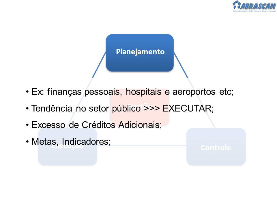 Execução Controle Planejamento Gestão Ex: finanças pessoais, hospitais e aeroportos etc; Tendência no setor público >>> EXECUTAR; Excesso de Créditos