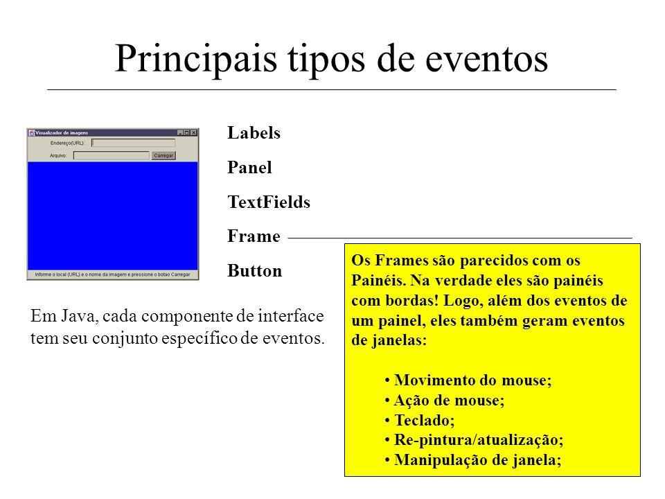 Em Java, cada componente de interface tem seu conjunto específico de eventos. Labels Frame TextFields Panel Button Principais tipos de eventos Como os
