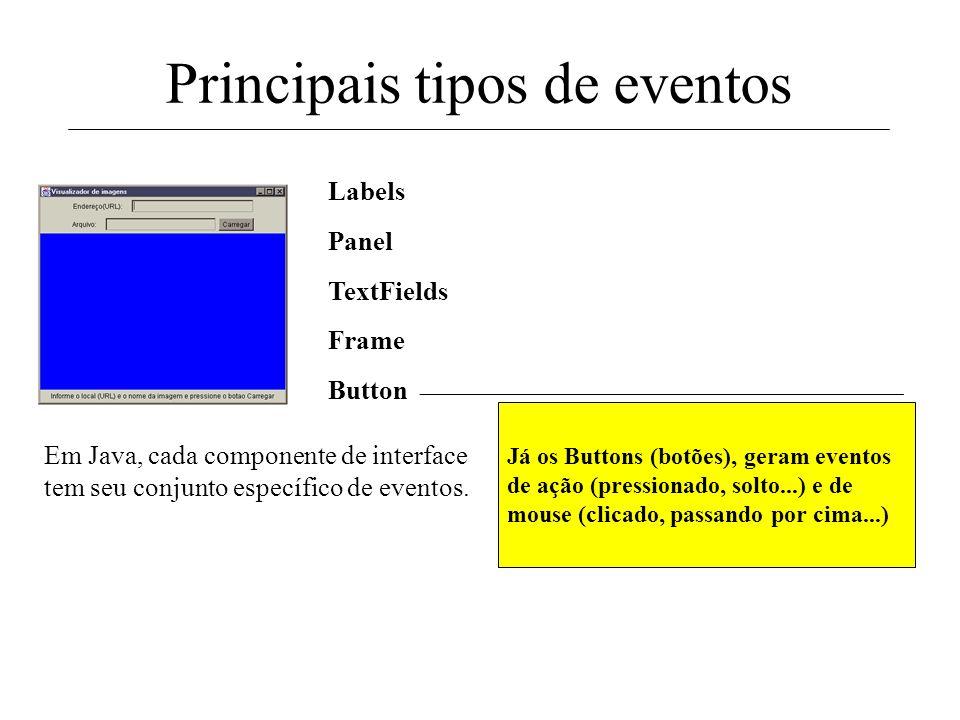 Em Java, cada componente de interface tem seu conjunto específico de eventos. Labels Frame TextFields Panel Button Principais tipos de eventos Os Fram