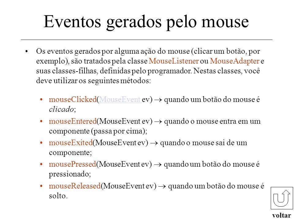 Eventos gerados por componentes Toda interação com um componente de interface gera um evento de ação (ActionEvent). Esses eventos são tratados por uma