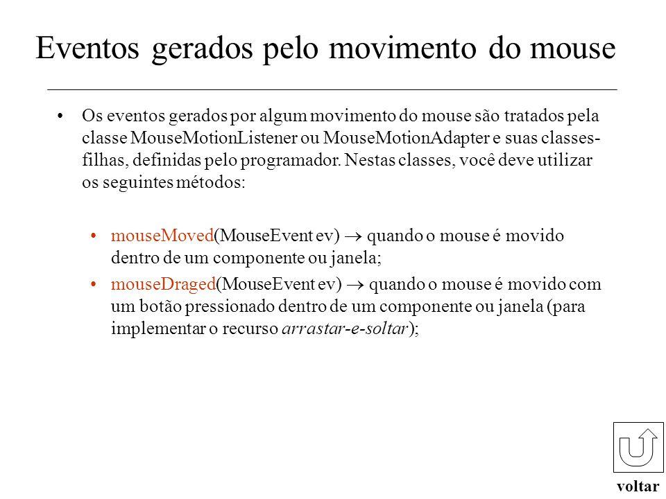 Eventos gerados pelo mouse Os eventos gerados por alguma ação do mouse (clicar um botão, por exemplo), são tratados pela classe MouseListener ou Mouse
