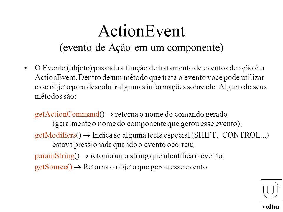 MouseEvent (evento de mouse) O Evento (objeto) passado a qualquer tratador de eventos de mouse é o mesmo: MouseEvent. Dentro de um método que trata o