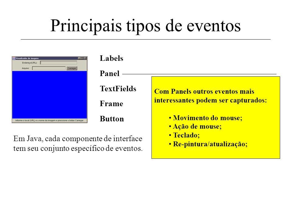 Em Java, cada componente de interface tem seu conjunto específico de eventos. Labels Frame TextFields Panel Button Principais tipos de eventos Labels