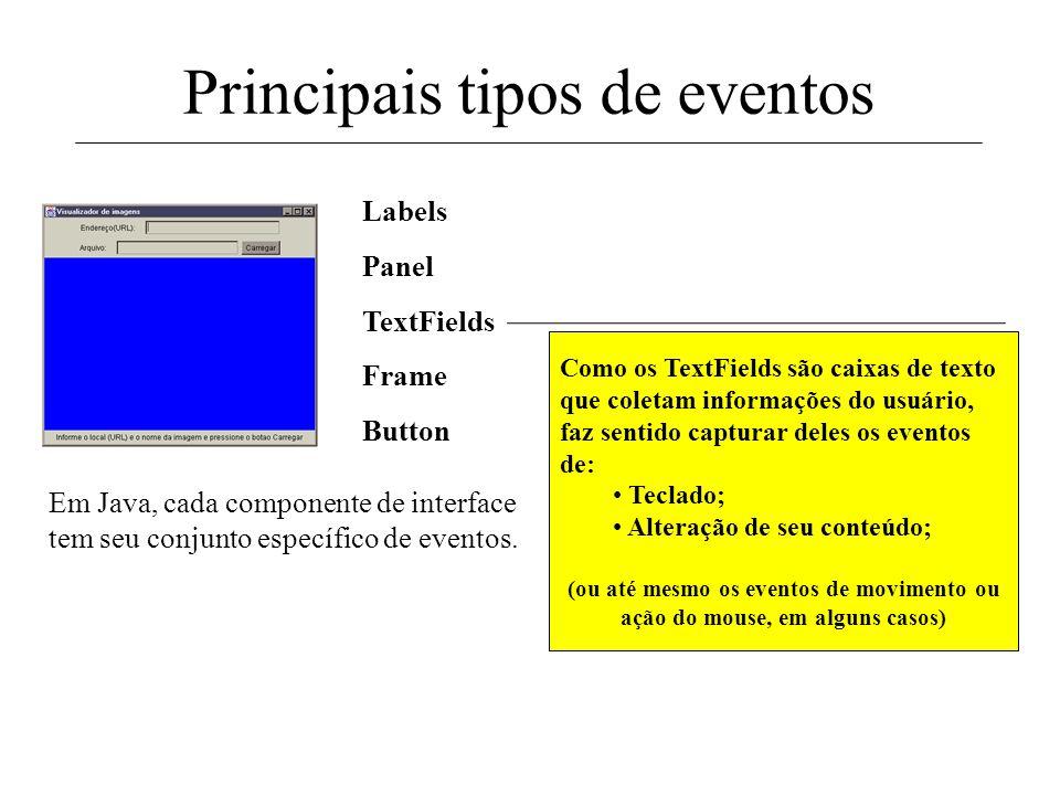 Em Java, cada componente de interface tem seu conjunto específico de eventos. Labels Frame TextFields Panel Button Principais tipos de eventos Com Pan