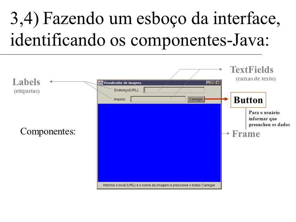 3,4) Fazendo um esboço da interface, identificando os componentes-Java: Componentes: TextFields (caixas de texto) Labels Para o usuário saber o quê in