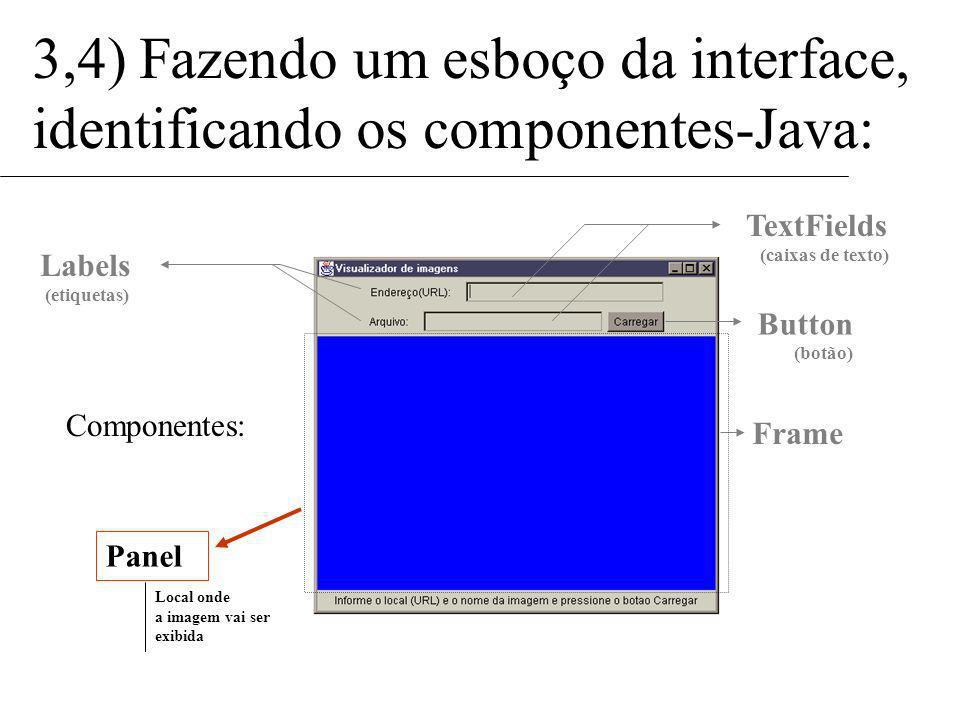 3,4) Fazendo um esboço da interface, identificando os componentes-Java: Componentes: TextFields (caixas de texto) Frame Labels (etiquetas) Button Para