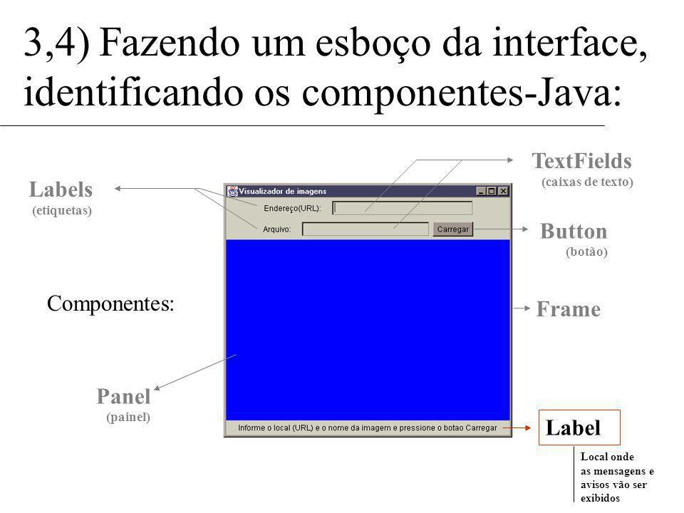 3,4) Fazendo um esboço da interface, identificando os componentes-Java: Componentes: Labels (etiquetas) Frame TextFields (caixas de texto) Panel Local