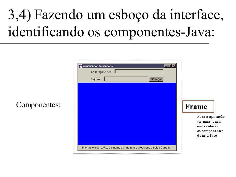 5) Criando uma classe Java que gere a interface do programa: Neste momento nós já temos os objetos criados, mas eles ainda não foram colocados na janela (estão soltos): Carregar Endereço(URL): Arquivo: Informe o local (URL)...