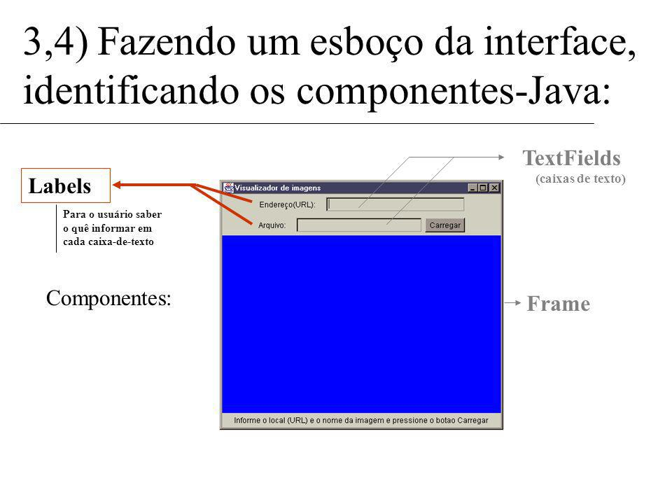 3,4) Fazendo um esboço da interface, identificando os componentes-Java: Componentes: TextFields (caixas de texto) Labels Para o usuário saber o quê informar em cada caixa-de-texto Frame