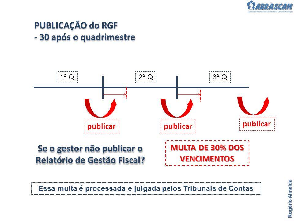 Rogério Almeida Se o gestor não publicar o Relatório de Gestão Fiscal? MULTA DE 30% DOS VENCIMENTOS 1º Q2º Q3º Q publicar PUBLICAÇÃO do RGF - 30 após