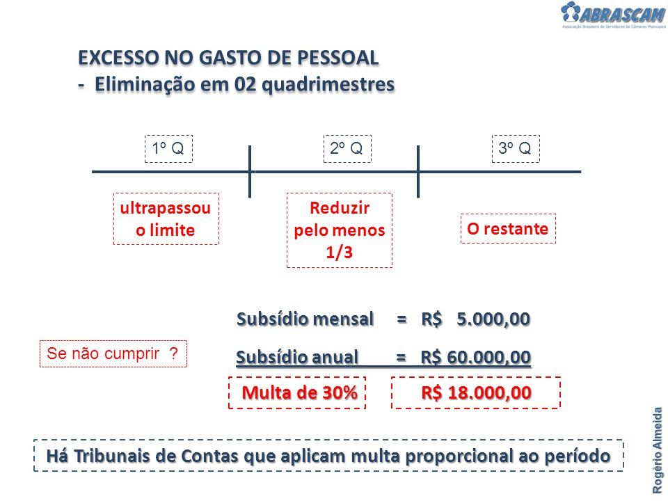 Rogério Almeida 1º Q2º Q3º Q ultrapassou o limite Reduzir pelo menos 1/3 O restante EXCESSO NO GASTO DE PESSOAL - Eliminação em 02 quadrimestres EXCES